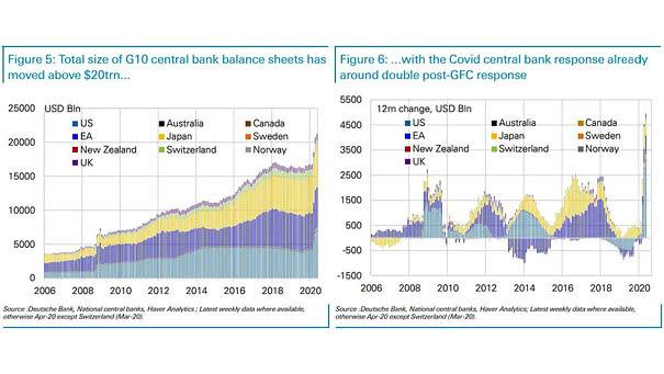 G10 Central Bank Balance Sheets
